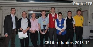 cf libre juniors 13-14